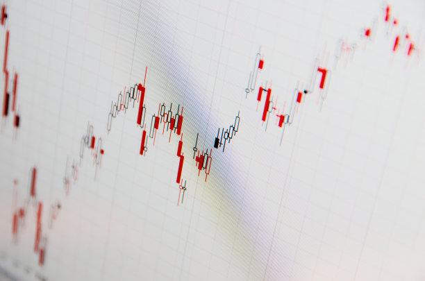 南京股票配资:股票风险的类型