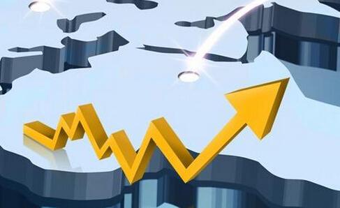 四川期货配资的风险掌握和制约办法有几个方面