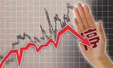 广州股票配资炒股需读懂的四个基本知识点