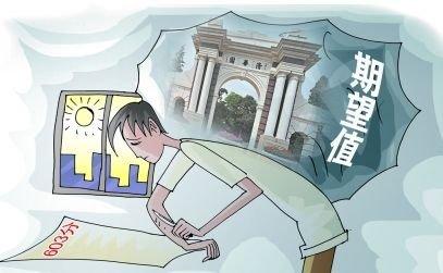易配资平台:配资炒股要放低预期