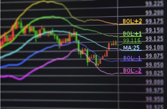 配资公司对单只股票做T的方法解析