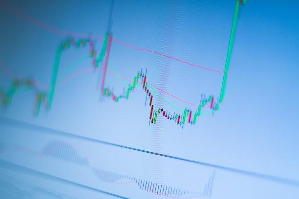 南京股票配资杠杆份额该怎样挑选?