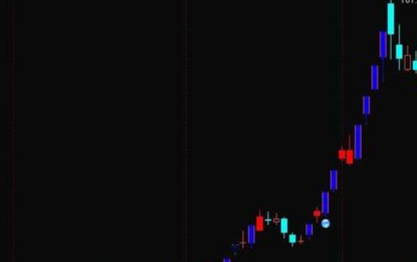 太原股票配资平台哪家好 从这些方面来断定