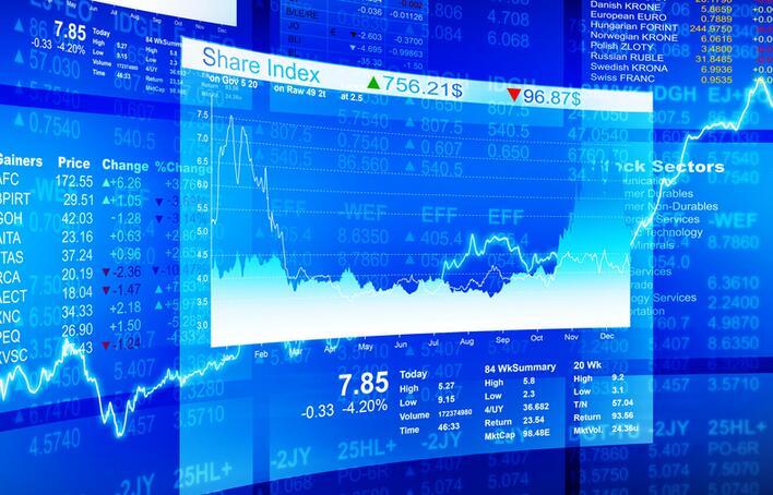 扬子新材股票讲授进行期货配资的几个注意事项