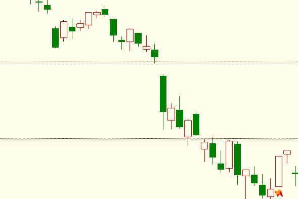汉商团体股票介绍黄金外汇配资的几个特色