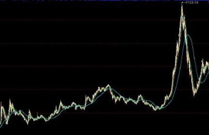 银华优选股票讲授靠谱股票配资平台的几个优势