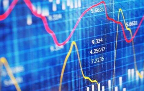 鸿E配资讲解操控配资危险的几个方法